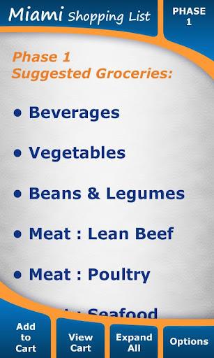 Miami Beach Diet Shopping List