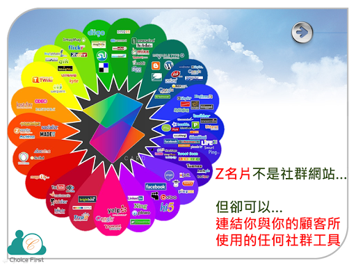 Z名片 權駟品牌創意-劉青勳 最Z-HIGH的名片