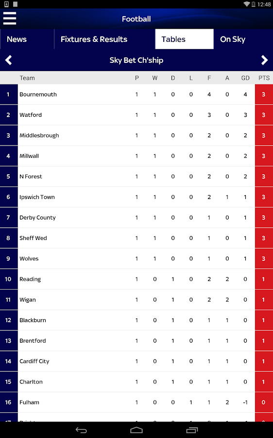 Sky Sports for Android - screenshot