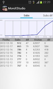 My channel stats- screenshot thumbnail
