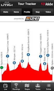 2013 Tour of Utah Tour Tracker - screenshot thumbnail