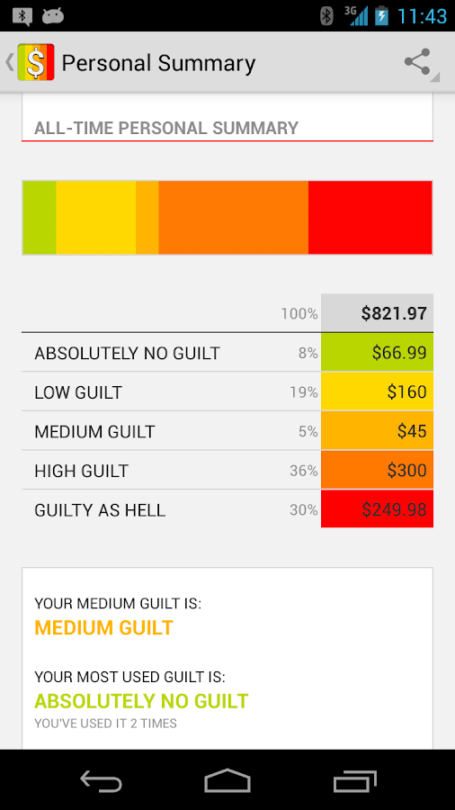 Guilt - Expense Manager - screenshot