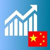 ThinkerStocks China