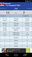 Screenshot of Boxscore For Basketball FREE