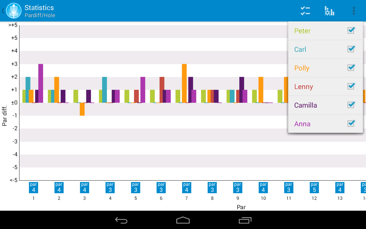 DiscGolf Lite - screenshot