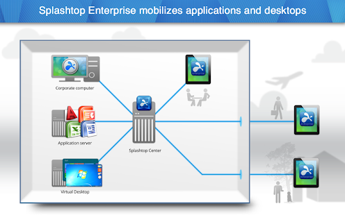Splashtop Enterprise- screenshot thumbnail