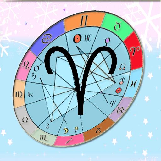 白羊座占星術的兼容性