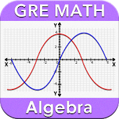 GRE Math : Algebra Review