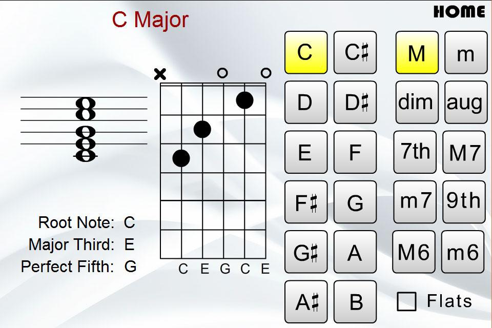 Chord Finder Guitar App Image Collections Basic Guitar Chords