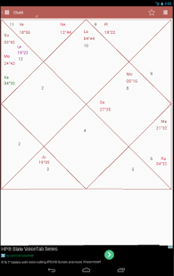 AstroSage Kundli : Astrology - screenshot thumbnail