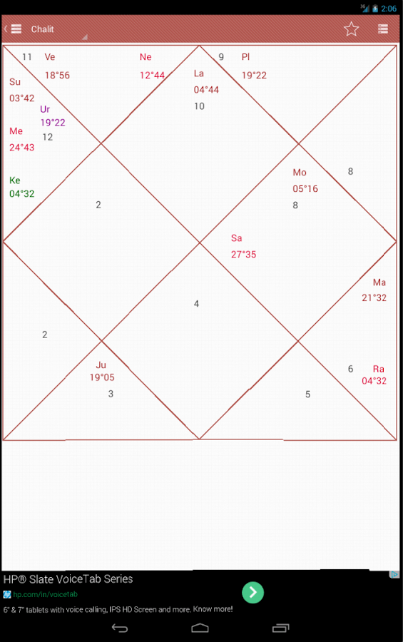 AstroSage Kundli : Astrology - screenshot