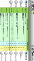 Screenshot of ブルンストロームステージ(片麻痺機能検査)