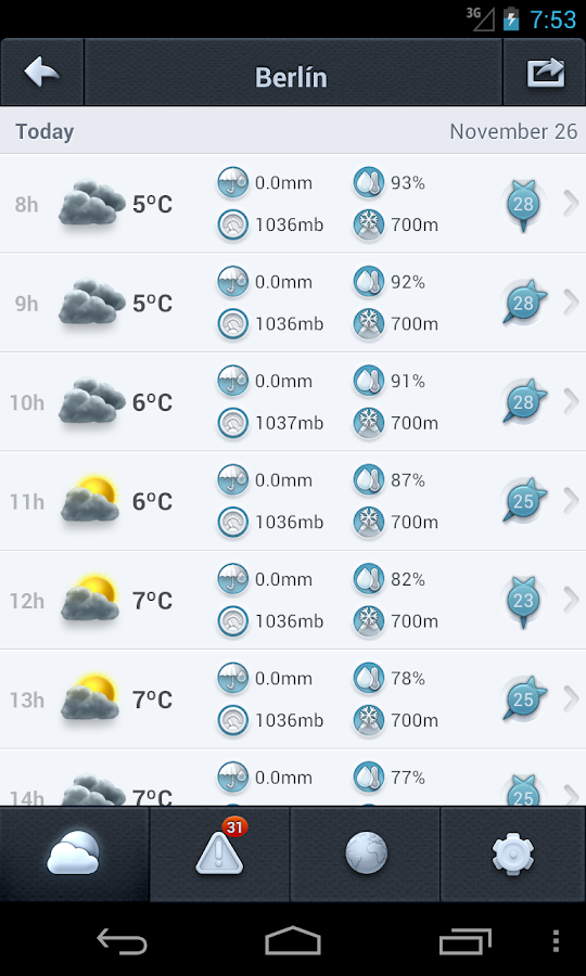 Weather in Germany 14 days - screenshot