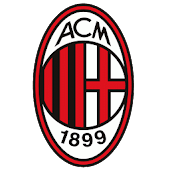 Point of A.C. Milan