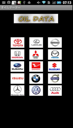 Automobile EngineOil Capacity