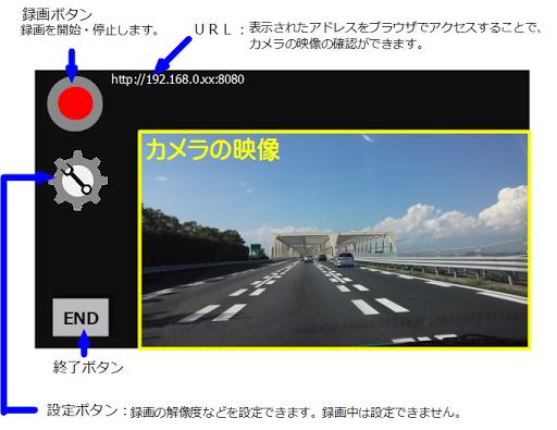スマートアクションカメラwith IP cam