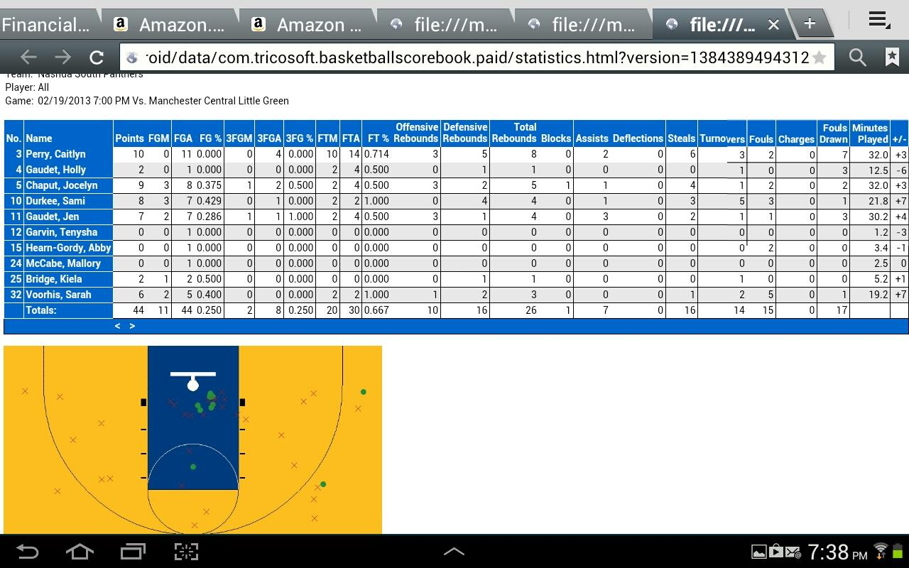 Basketball Scorebook & Charts- screenshot