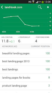 Positionly - SEO Analytics- screenshot thumbnail