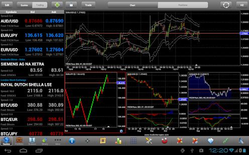 TradeInterceptor Forex Trading- screenshot thumbnail