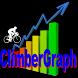 自転車専科 ClimberGraph