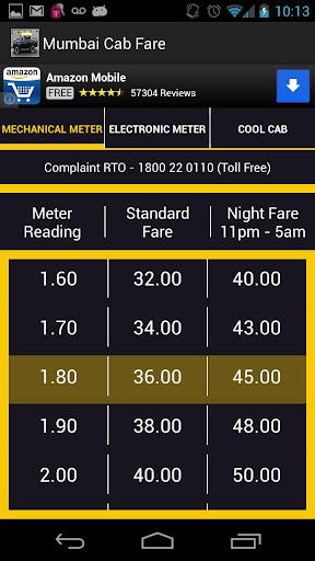 Mumbai Cab Taxi Fare