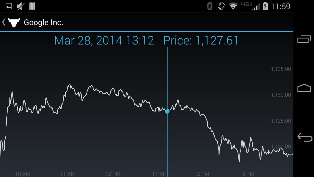Stocks- screenshot