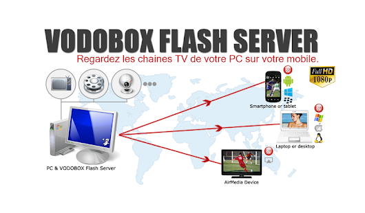 My VODOBOX Flash Server- screenshot thumbnail