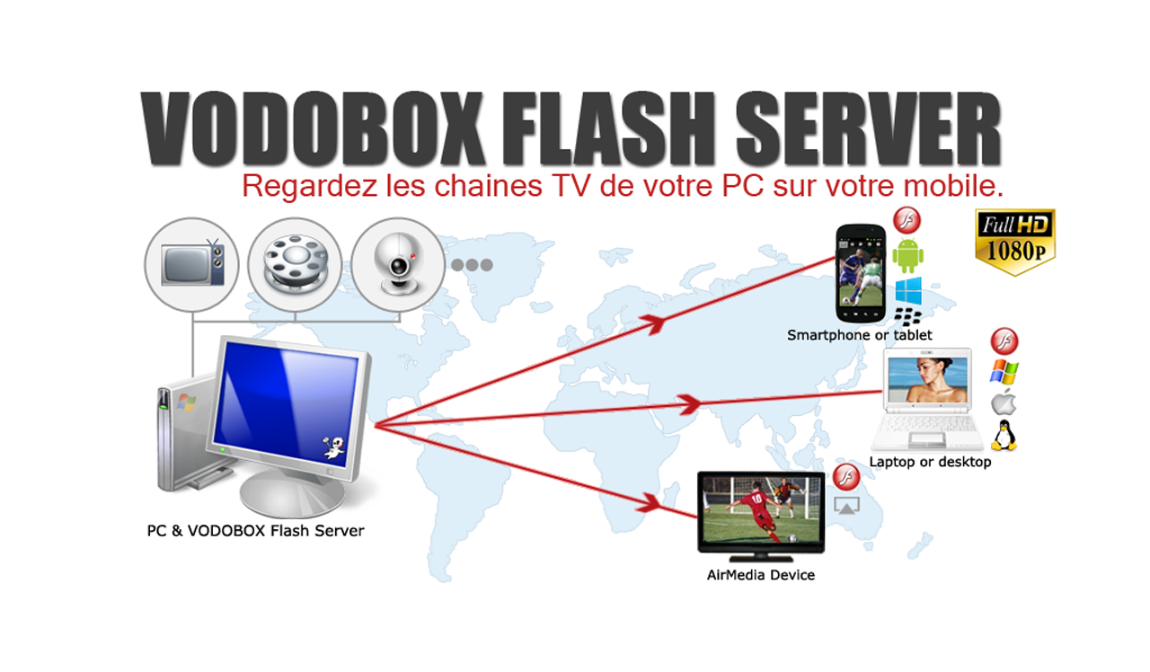 My VODOBOX Flash Server - screenshot