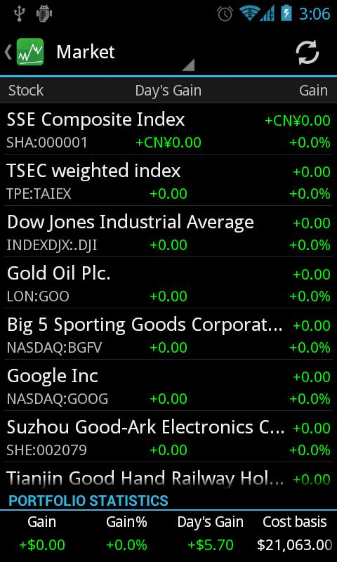 Stocks - Realtime Stock Quotes- screenshot