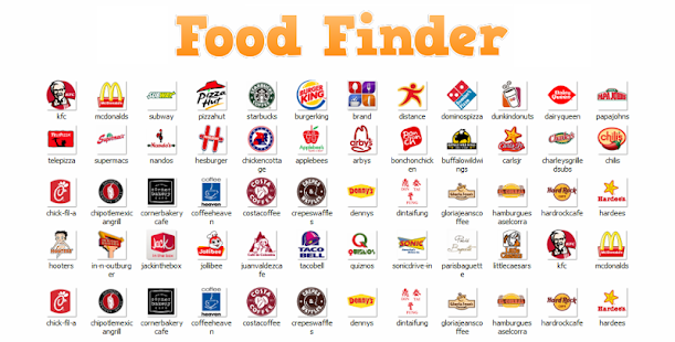 Nearest Fast Food Places
