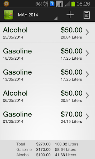 GasBuddy Mobile Apps - GasBuddy.com