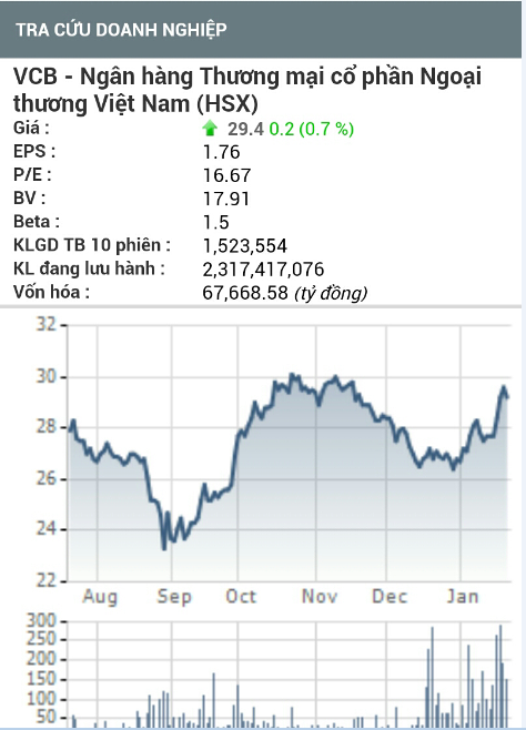 Viet stock management - screenshot