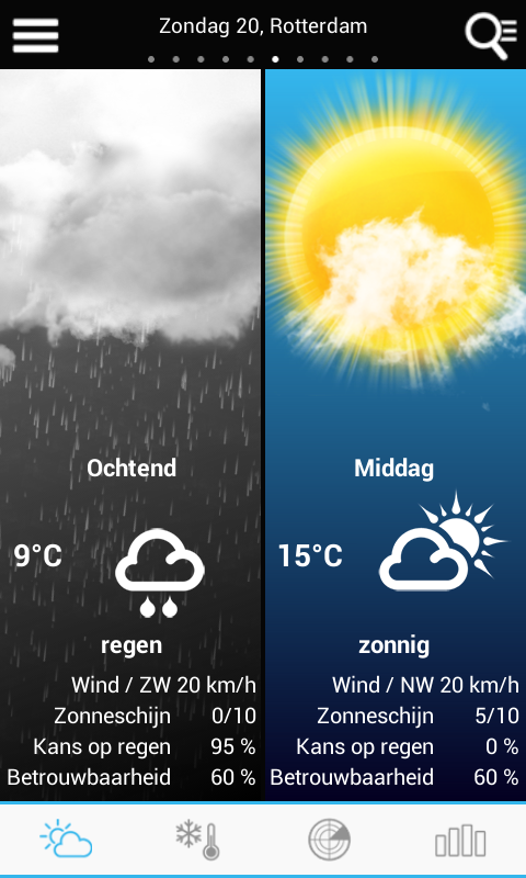 Weather for the Netherlands - screenshot