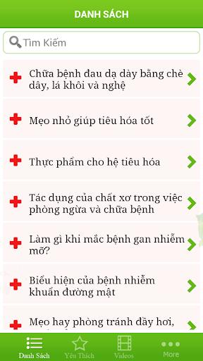 Benh Duong Ruot - Tieu Hoa
