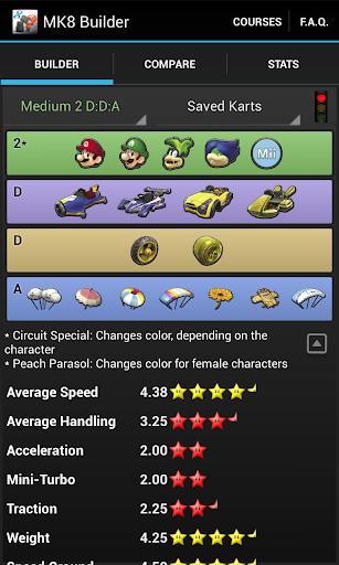 MK8建設者 - 統計