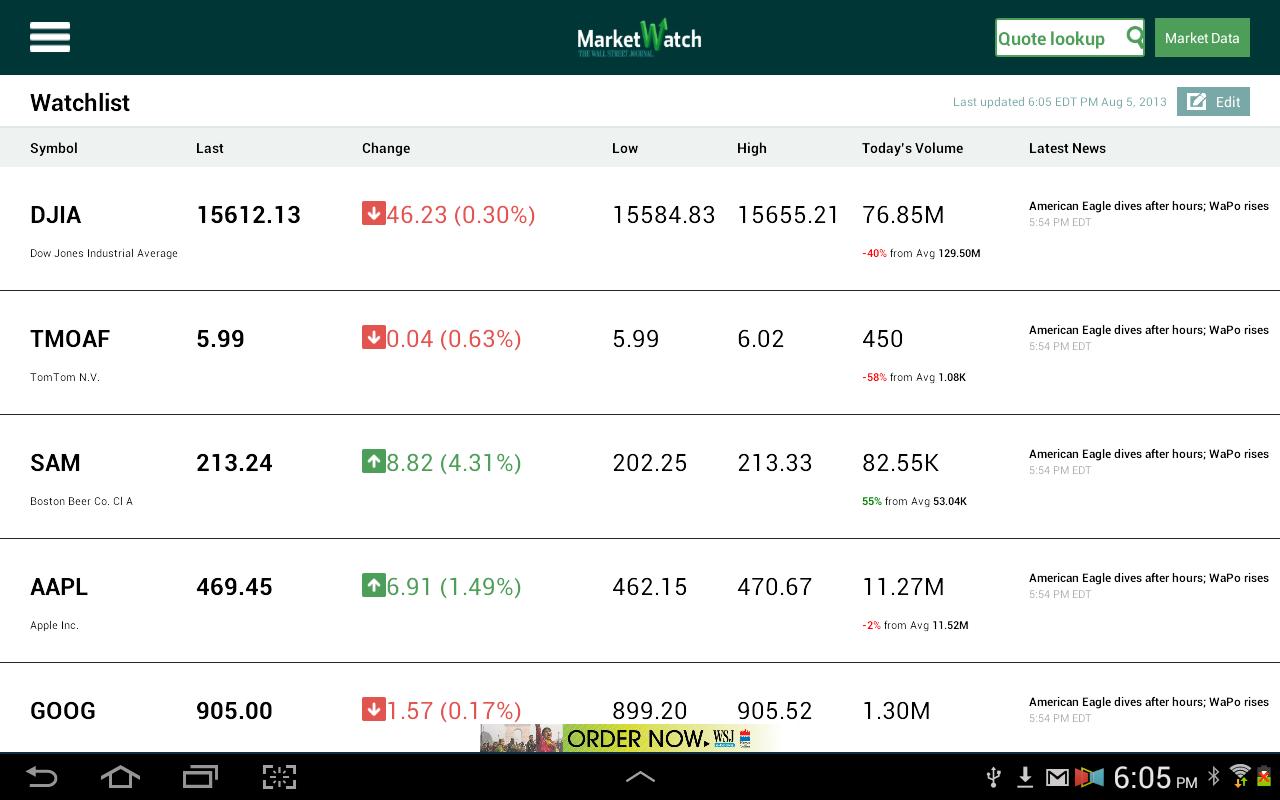 MarketWatch - screenshot