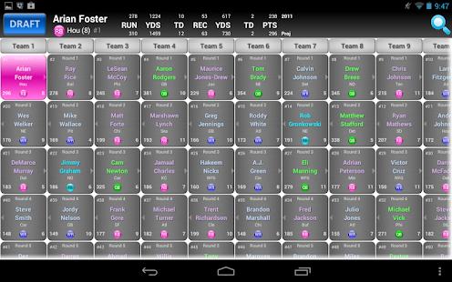 Madden 13 Fantasy Draft Results