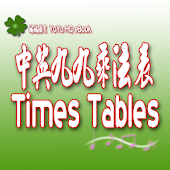 TIMES TABLES TWO LANGUAGES