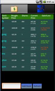 5 Best Free Stock Chart Websites - StockTrader.com