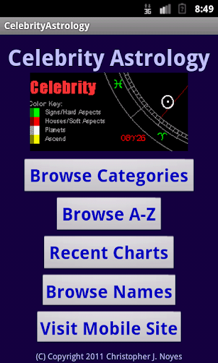 Celebrity Astrology Phone