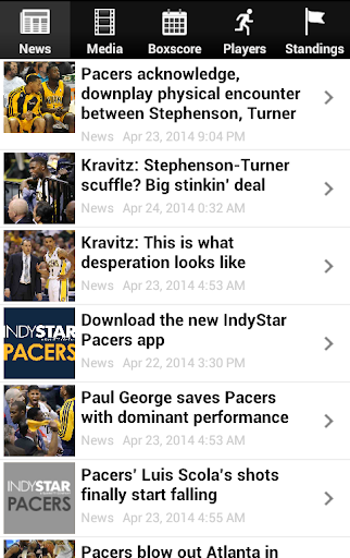 IndyStar Pacers Basketball