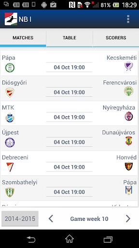 Nemzeti Bajnokság - NB I