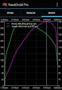 RaceDroid Pro GPS Dyno - screenshot thumbnail