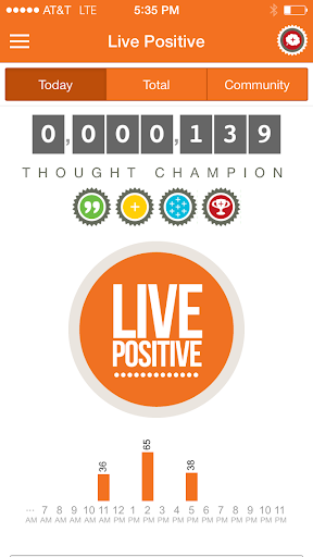 Live Positive