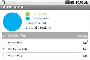 Screenshot of California Real Estate Exam
