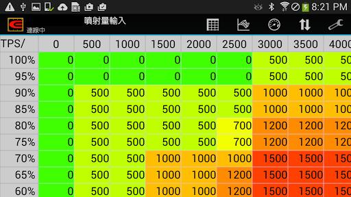【免費工具App】Enigma JOG-ZR/VOX-APP點子