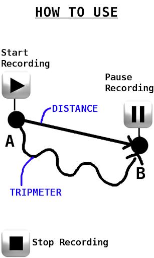 全球定位系統 測距儀
