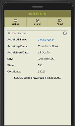 Failed Banks