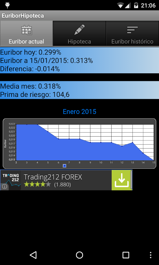 Euribor Hipoteca Android Apps On Google Play