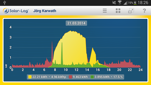 Solar-Log™ APP